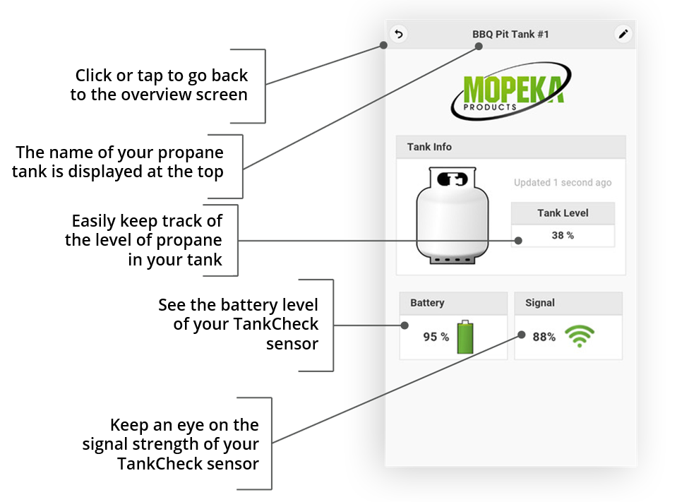 Mopeka-App-LevelControl